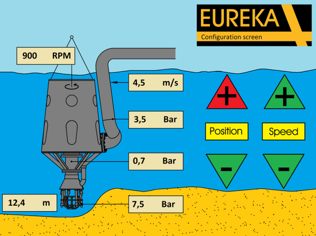 Eureka Dredge Drive - Dredgers & Pumps